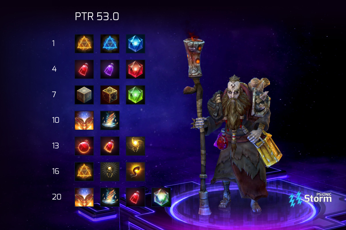 Deckard Deckard Cain Tells Stories To All Build On Psionic Storm Heroes Of The Storm Relative win rates remain significant maybe. deckard deckard cain tells stories to