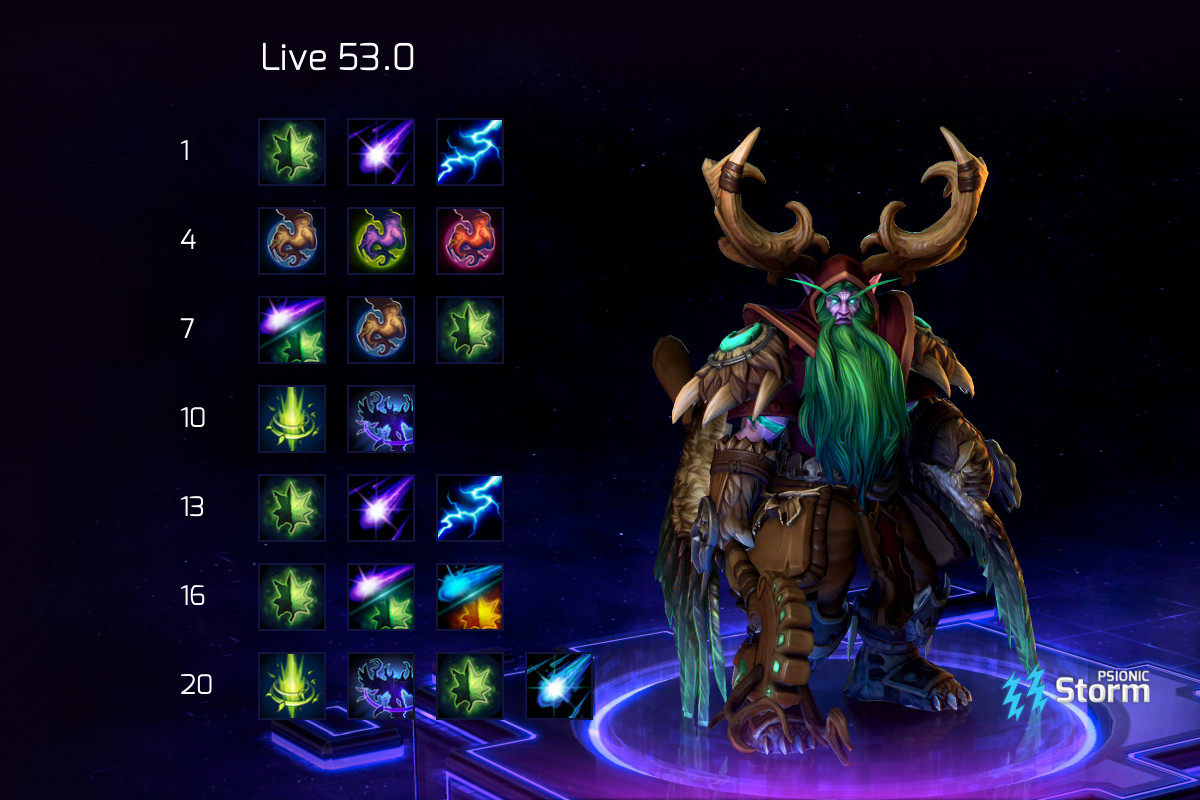 Malfurion Regrowth Build On Psionic Storm Heroes Of The Storm The game is heroes of the storm, this was made for the subreddit /r/nexusnewbies which is where questions will be answered for people trying to be improved. build on psionic storm heroes