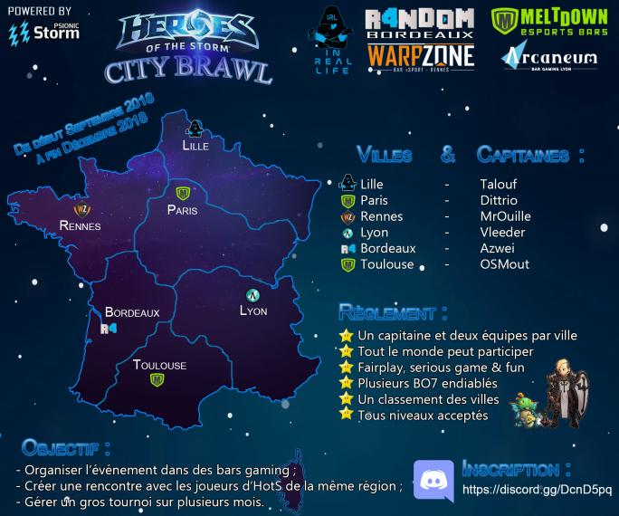 HCB regions